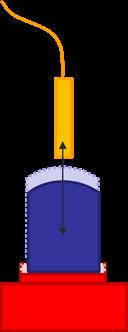 Axial error motion