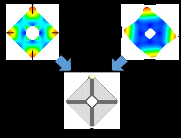 Crossfixx Piezo motor