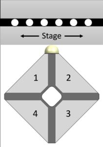 Controlling the Crossfixx™ motor